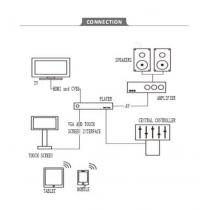 Karaoke Makinesi - KOD-8K